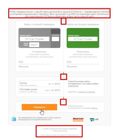 Схема порядка действий при переводе денег