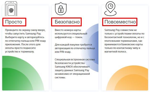 Так работает «Samsung Pay»