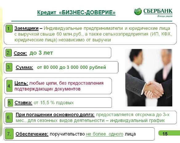 Кредит «Бизнес-доверие»