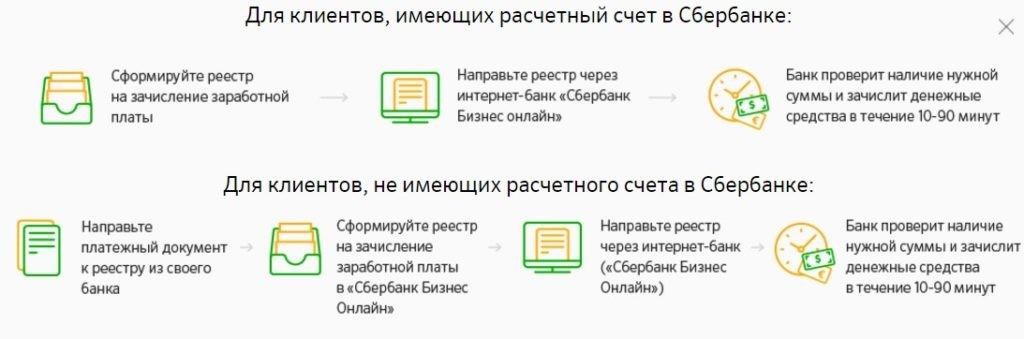 Схема создания реестра